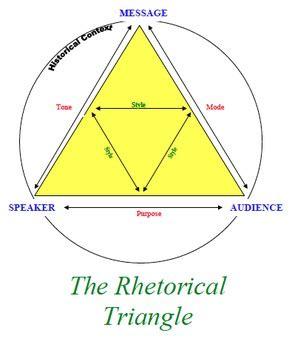 How to Write a Rhetorical Analysis Essay: Expert Advice