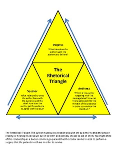 Rhetorical Analysis Essays: Find Out - Write My Paper