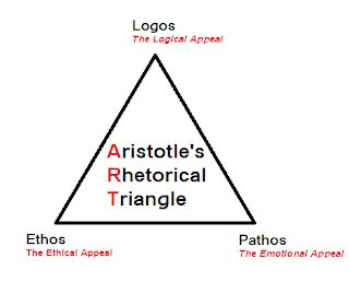 How to Write a Rhetorical Analysis Essay - Grab My Essay